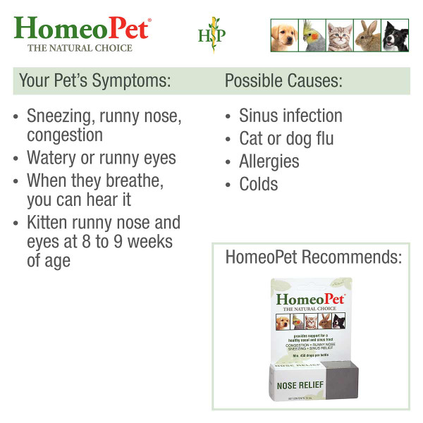Symptoms that can be treated with Homeopet Nose Relief