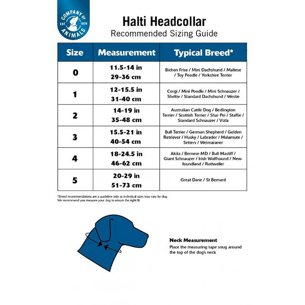 Halti Head Collar Recommended Sizing Guide