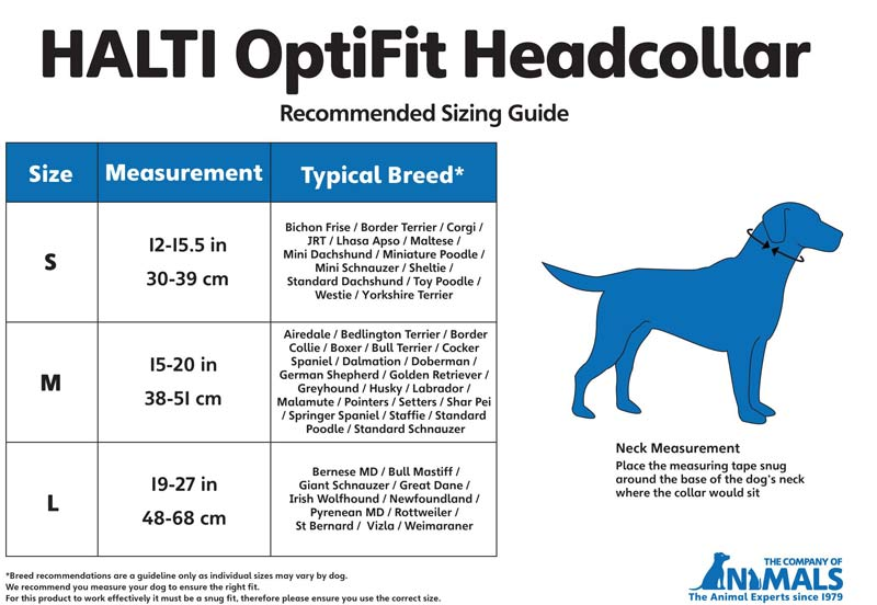 Recommended Sizing Guide for Halti OptiFit Headcollar