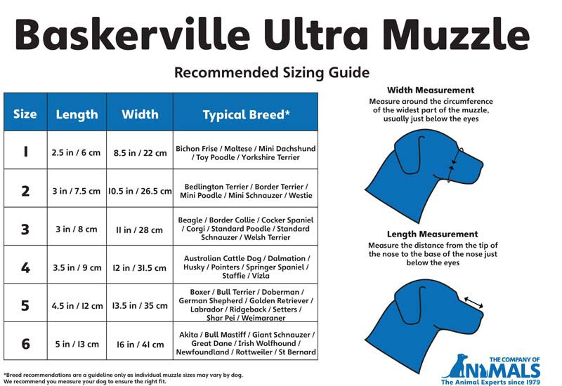 Size Chart for Baskerville Ultra Dog Muzzles